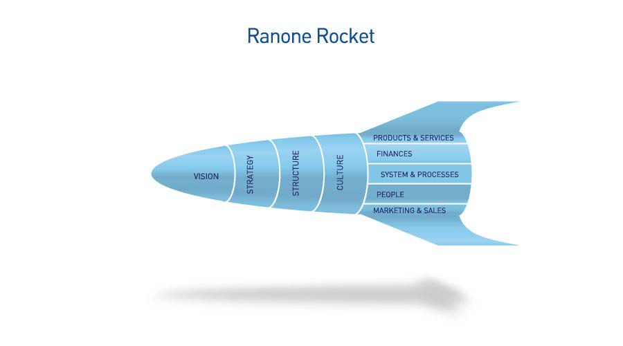 ranone rocket USA